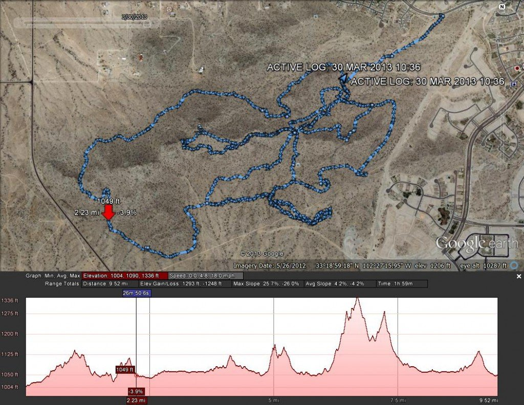 Arizona Mountain Bike Trail Profile: FINS